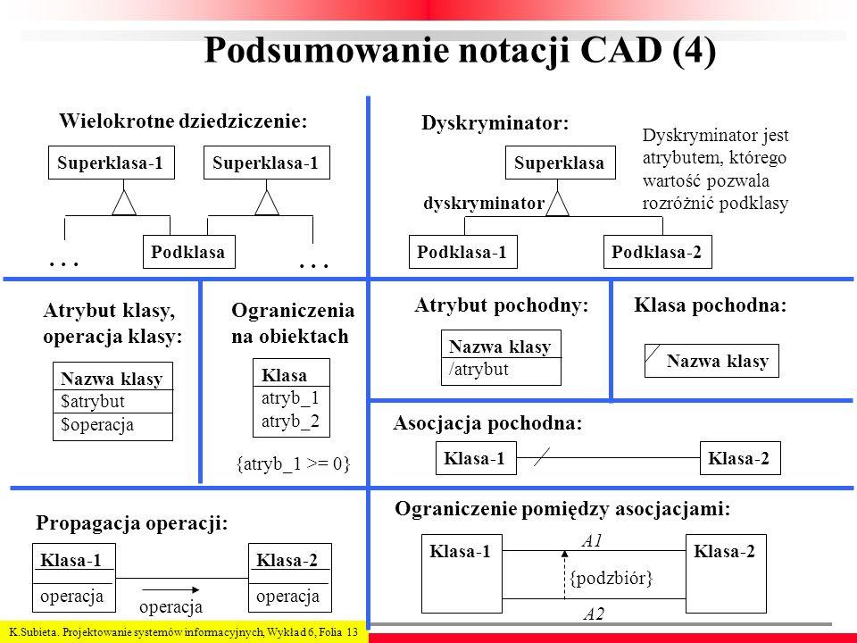 K.Subieta. Projektowanie systemów informacyjnych, Wykład 6, Folia 13 Podsumowanie notacji CAD (4) Wielokrotne dziedziczenie: Podklasa Superklasa-1...