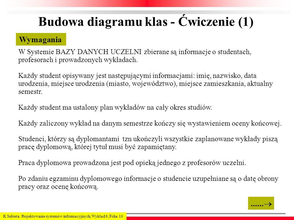 K.Subieta. Projektowanie systemów informacyjnych, Wykład 6, Folia 16 Budowa diagramu klas - Ćwiczenie (1) W Systemie BAZY DANYCH UCZELNI zbierane są i