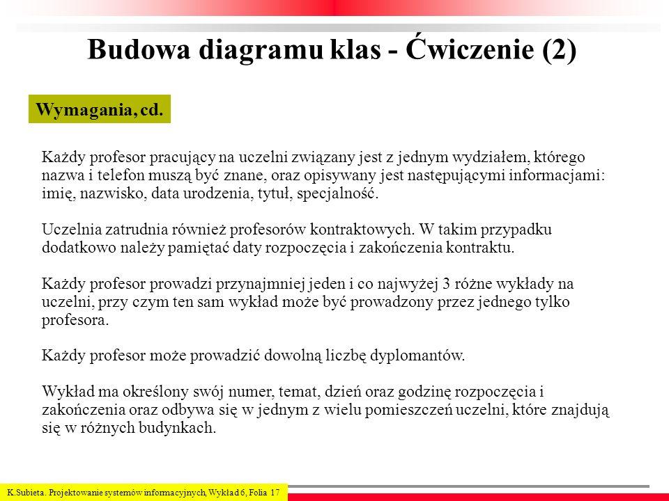 K.Subieta. Projektowanie systemów informacyjnych, Wykład 6, Folia 17 Budowa diagramu klas - Ćwiczenie (2) Każdy profesor pracujący na uczelni związany