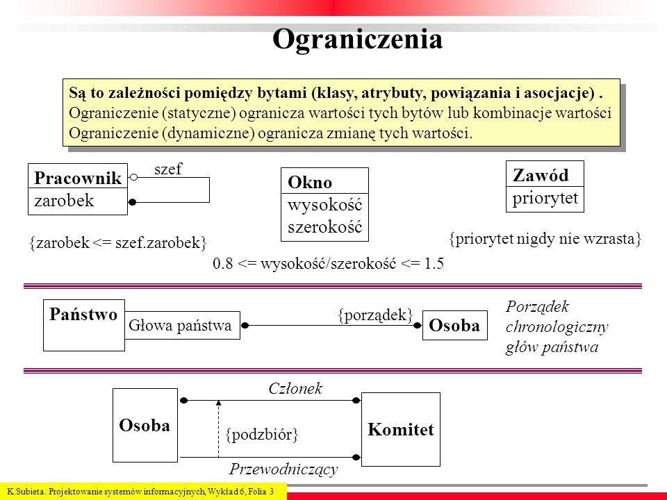 K.Subieta. Projektowanie systemów informacyjnych, Wykład 6, Folia 3 Głowa państwa Ograniczenia Są to zależności pomiędzy bytami (klasy, atrybuty, powi