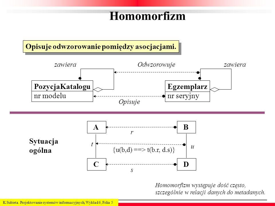 K.Subieta. Projektowanie systemów informacyjnych, Wykład 6, Folia 5 Homomorfizm Opisuje odwzorowanie pomiędzy asocjacjami. PozycjaKatalogu nr modelu E