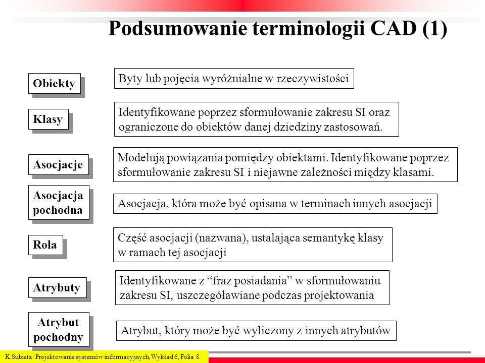 K.Subieta. Projektowanie systemów informacyjnych, Wykład 6, Folia 8 Podsumowanie terminologii CAD (1) Klasy Asocjacje Atrybuty Identyfikowane poprzez