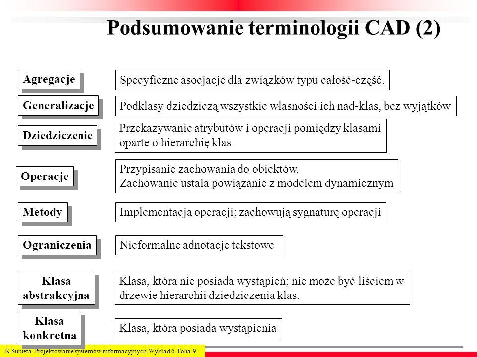 K.Subieta. Projektowanie systemów informacyjnych, Wykład 6, Folia 9 Podsumowanie terminologii CAD (2) Agregacje Operacje Specyficzne asocjacje dla zwi