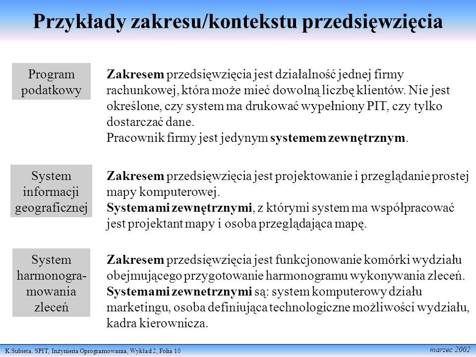 K.Subieta. SPIT, Inżynieria Oprogramowania, Wykład 2, Folia 10 marzec 2002 Przykłady zakresu/kontekstu przedsięwzięcia Program podatkowy Zakresem prze