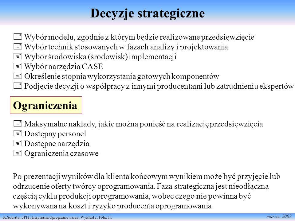 K.Subieta. SPIT, Inżynieria Oprogramowania, Wykład 2, Folia 11 marzec 2002 Decyzje strategiczne Wybór modelu, zgodnie z którym będzie realizowane prze