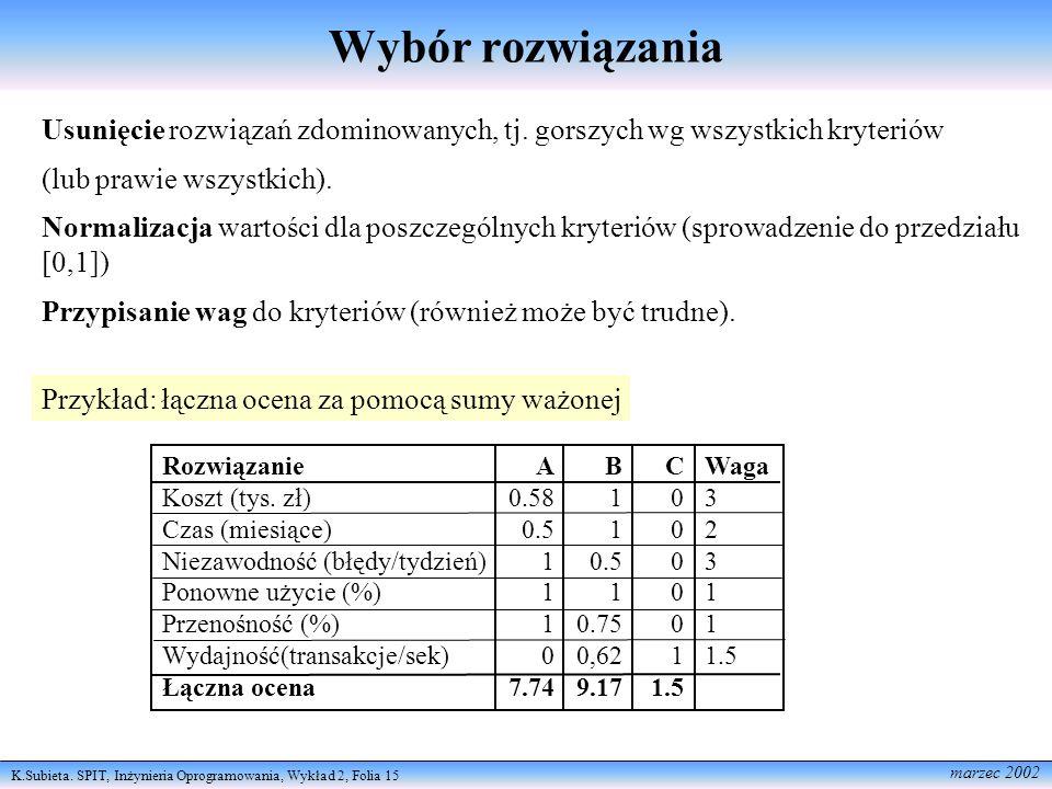 K.Subieta. SPIT, Inżynieria Oprogramowania, Wykład 2, Folia 15 marzec 2002 Waga 3 2 3 1 1.5 Wybór rozwiązania Usunięcie rozwiązań zdominowanych, tj. g