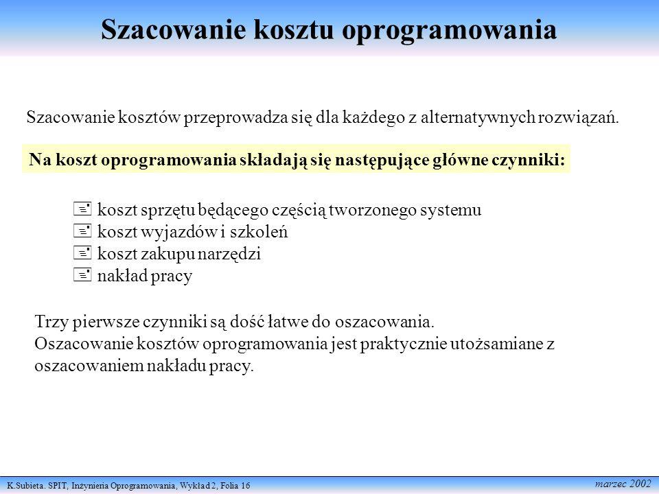 K.Subieta. SPIT, Inżynieria Oprogramowania, Wykład 2, Folia 16 marzec 2002 Szacowanie kosztu oprogramowania Szacowanie kosztów przeprowadza się dla ka
