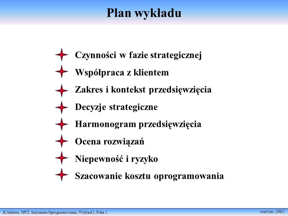 K.Subieta. SPIT, Inżynieria Oprogramowania, Wykład 2, Folia 2 marzec 2002 Plan wykładu Czynności w fazie strategicznej Współpraca z klientem Zakres i