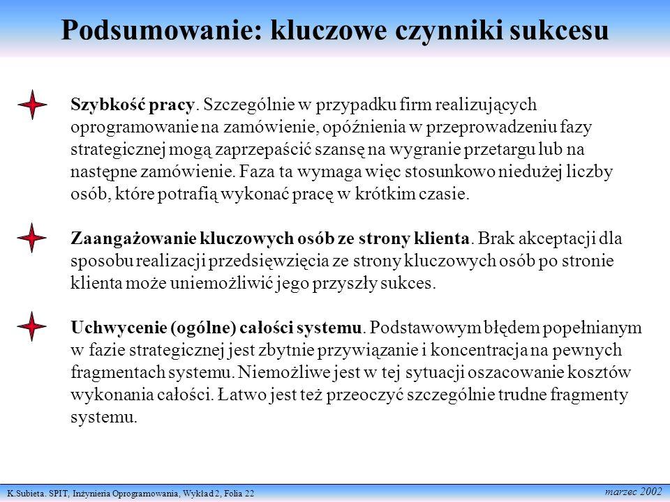K.Subieta. SPIT, Inżynieria Oprogramowania, Wykład 2, Folia 22 marzec 2002 Podsumowanie: kluczowe czynniki sukcesu Szybkość pracy. Szczególnie w przyp