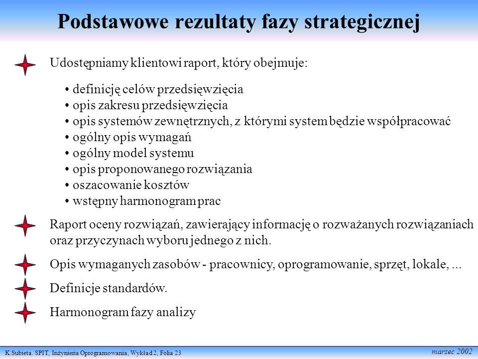 K.Subieta. SPIT, Inżynieria Oprogramowania, Wykład 2, Folia 23 marzec 2002 Podstawowe rezultaty fazy strategicznej Udostępniamy klientowi raport, któr