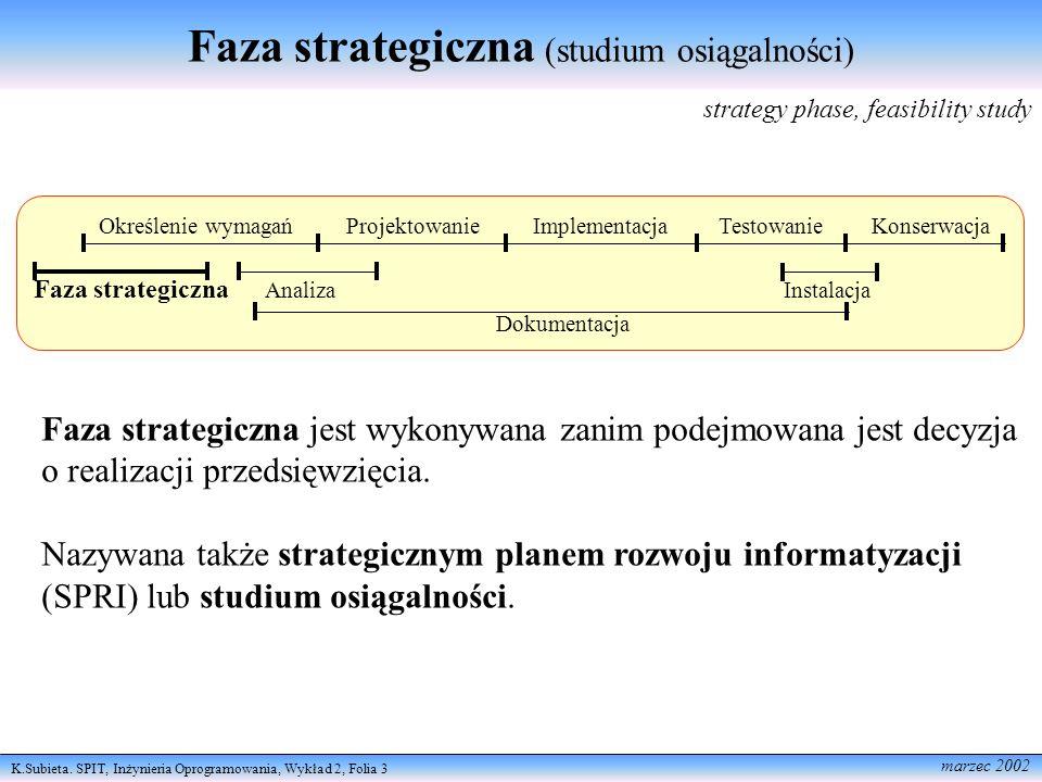 K.Subieta. SPIT, Inżynieria Oprogramowania, Wykład 2, Folia 3 marzec 2002 Faza strategiczna (studium osiągalności) Określenie wymagańProjektowanieImpl