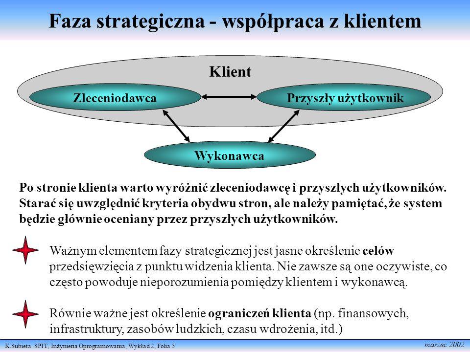 K.Subieta. SPIT, Inżynieria Oprogramowania, Wykład 2, Folia 5 marzec 2002 Faza strategiczna - współpraca z klientem Wykonawca ZleceniodawcaPrzyszły uż
