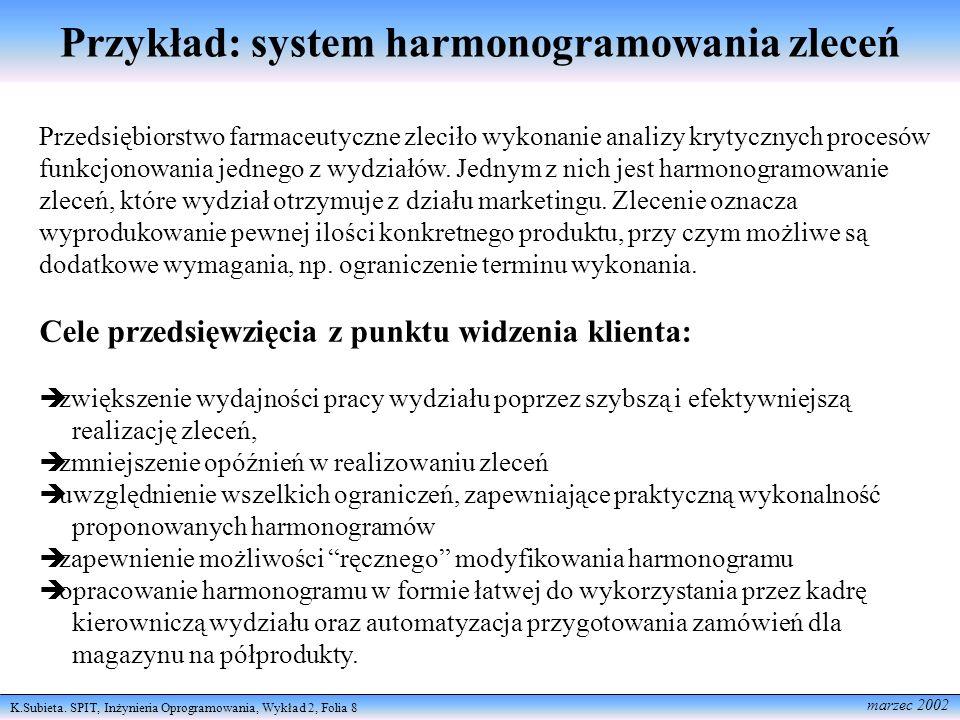K.Subieta. SPIT, Inżynieria Oprogramowania, Wykład 2, Folia 8 marzec 2002 Przykład: system harmonogramowania zleceń Przedsiębiorstwo farmaceutyczne zl