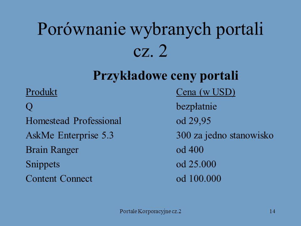 Portale Korporacyjne cz.214 Porównanie wybranych portali cz.