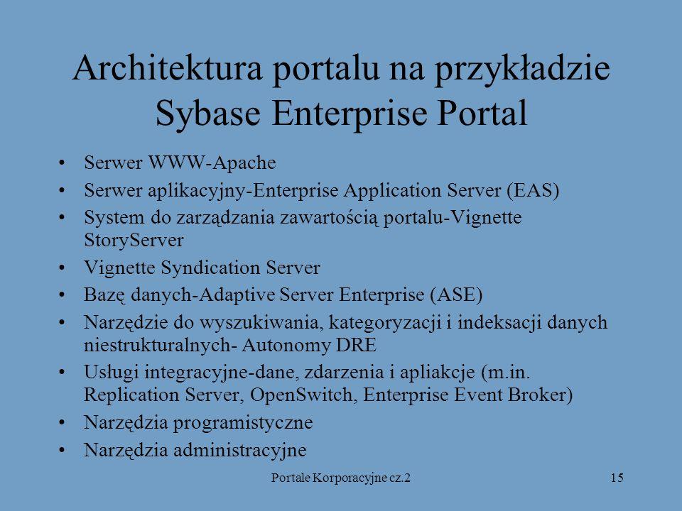 Portale Korporacyjne cz.215 Architektura portalu na przykładzie Sybase Enterprise Portal Serwer WWW-Apache Serwer aplikacyjny-Enterprise Application Server (EAS) System do zarządzania zawartością portalu-Vignette StoryServer Vignette Syndication Server Bazę danych-Adaptive Server Enterprise (ASE) Narzędzie do wyszukiwania, kategoryzacji i indeksacji danych niestrukturalnych- Autonomy DRE Usługi integracyjne-dane, zdarzenia i apliakcje (m.in.