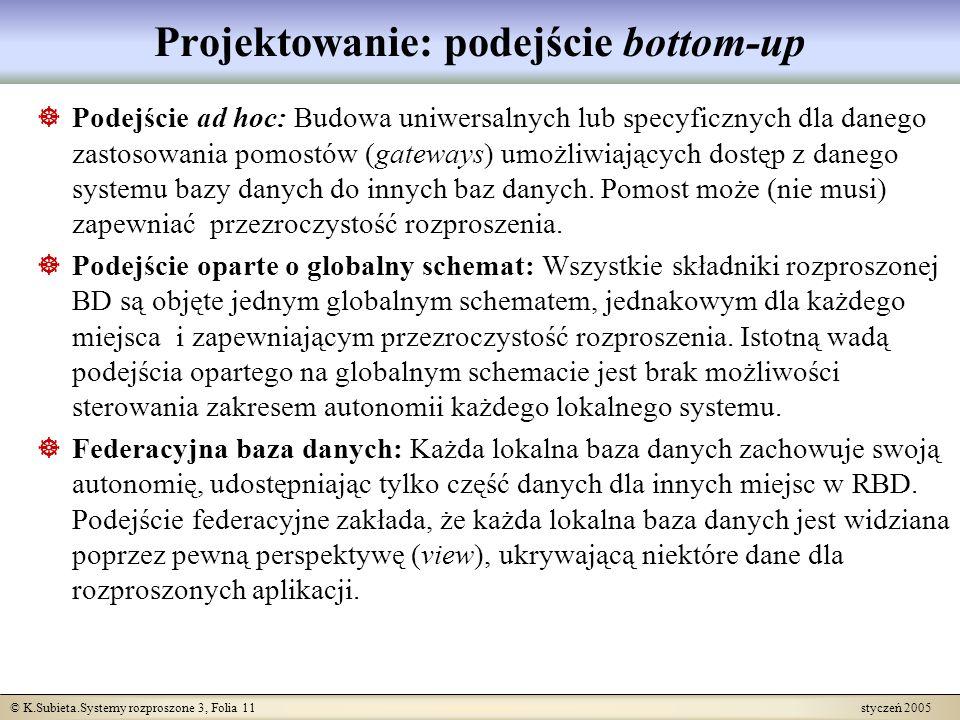 © K.Subieta.Systemy rozproszone 3, Folia 11 styczeń 2005 Projektowanie: podejście bottom-up Podejście ad hoc: Budowa uniwersalnych lub specyficznych d