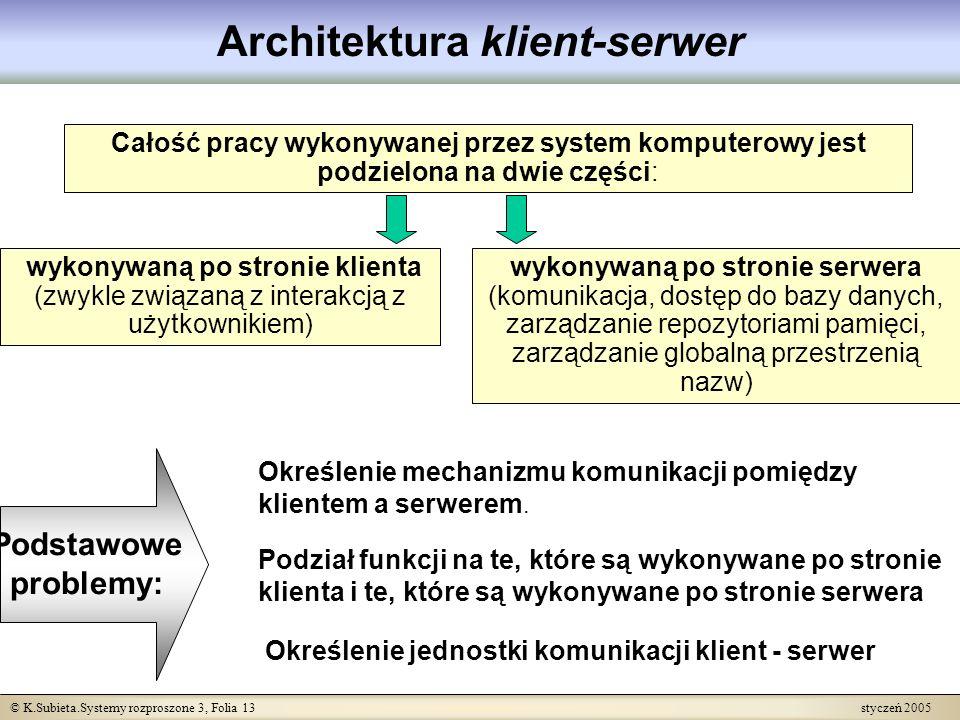 © K.Subieta.Systemy rozproszone 3, Folia 13 styczeń 2005 Architektura klient-serwer Całość pracy wykonywanej przez system komputerowy jest podzielona