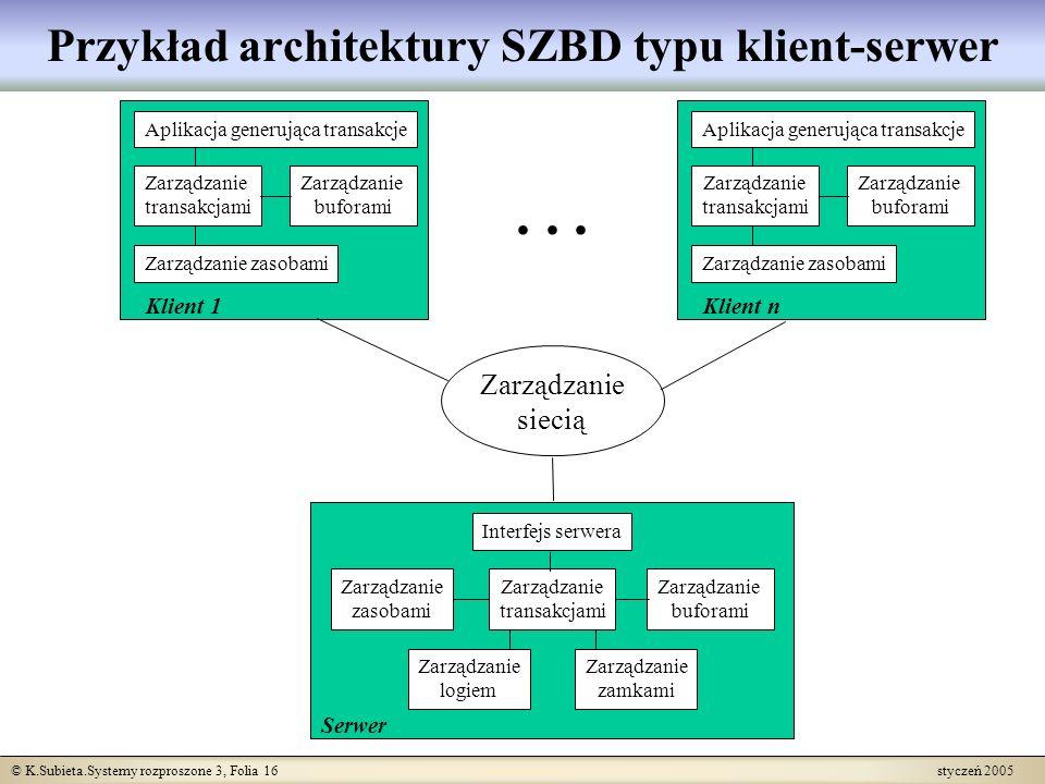 © K.Subieta.Systemy rozproszone 3, Folia 16 styczeń 2005 Przykład architektury SZBD typu klient-serwer Aplikacja generująca transakcje Zarządzanie tra
