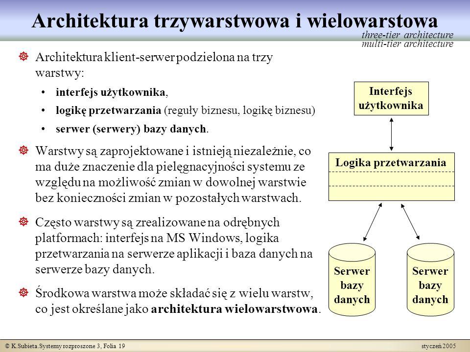 © K.Subieta.Systemy rozproszone 3, Folia 19 styczeń 2005 Architektura trzywarstwowa i wielowarstowa three-tier architecture Interfejs użytkownika Serw