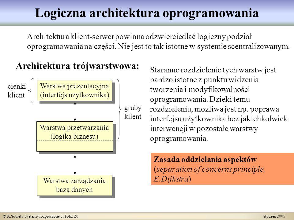 © K.Subieta.Systemy rozproszone 3, Folia 20 styczeń 2005 Logiczna architektura oprogramowania Architektura klient-serwer powinna odzwierciedlać logicz
