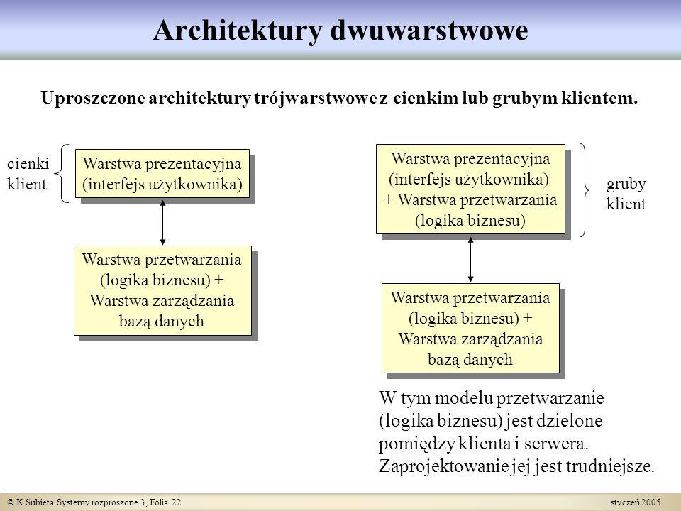 © K.Subieta.Systemy rozproszone 3, Folia 22 styczeń 2005 Architektury dwuwarstwowe Uproszczone architektury trójwarstwowe z cienkim lub grubym kliente
