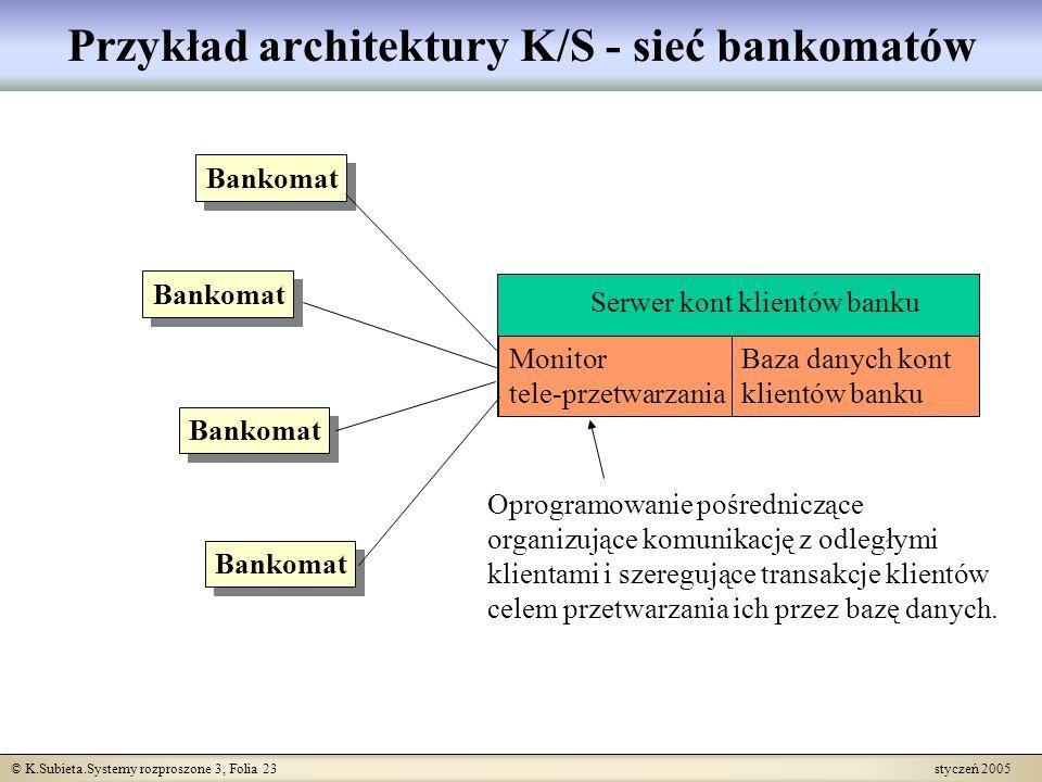 © K.Subieta.Systemy rozproszone 3, Folia 23 styczeń 2005 Bankomat Serwer kont klientów banku Monitor tele-przetwarzania Baza danych kont klientów bank