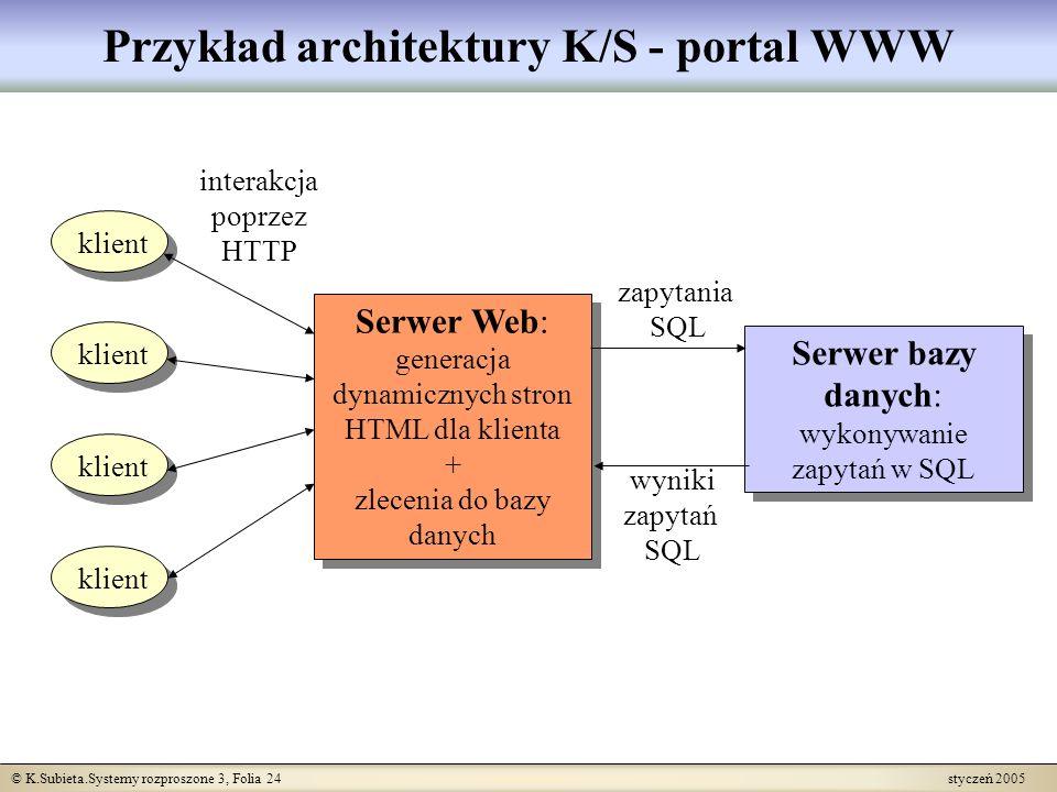 © K.Subieta.Systemy rozproszone 3, Folia 24 styczeń 2005 klient Serwer Web: generacja dynamicznych stron HTML dla klienta + zlecenia do bazy danych Se