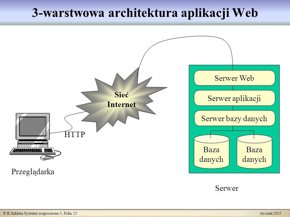 © K.Subieta.Systemy rozproszone 3, Folia 25 styczeń 2005 3-warstwowa architektura aplikacji Web Przeglądarka Sieć Internet Baza danych Serwer bazy dan