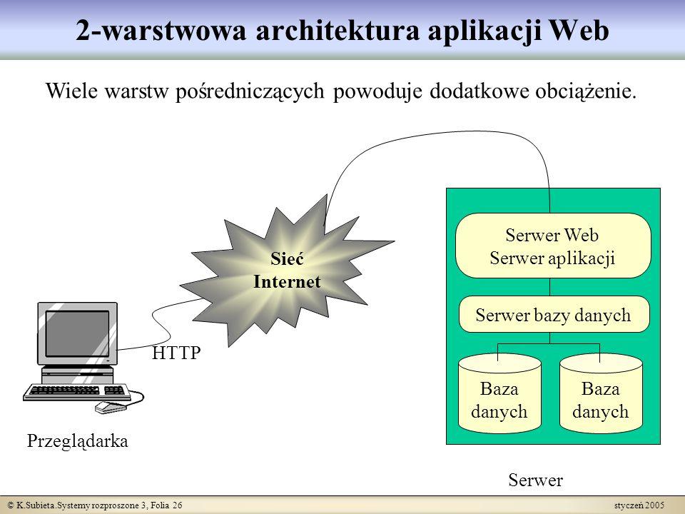© K.Subieta.Systemy rozproszone 3, Folia 26 styczeń 2005 2-warstwowa architektura aplikacji Web Przeglądarka Sieć Internet Baza danych Serwer bazy dan
