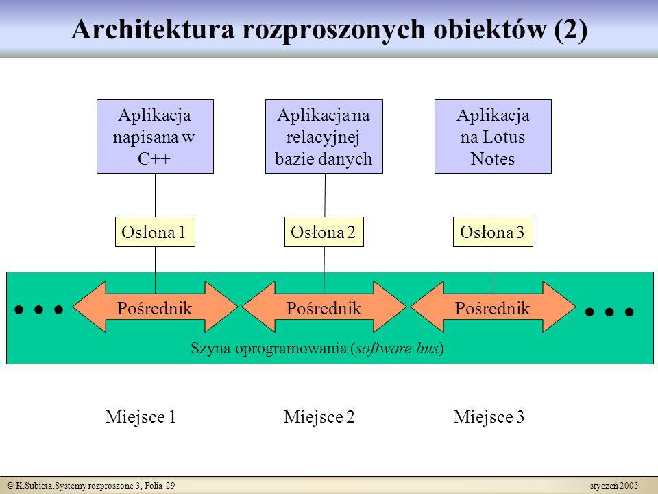 © K.Subieta.Systemy rozproszone 3, Folia 29 styczeń 2005 Pośrednik... Szyna oprogramowania (software bus) Miejsce 1Miejsce 2Miejsce 3 Osłona 1 Osłona
