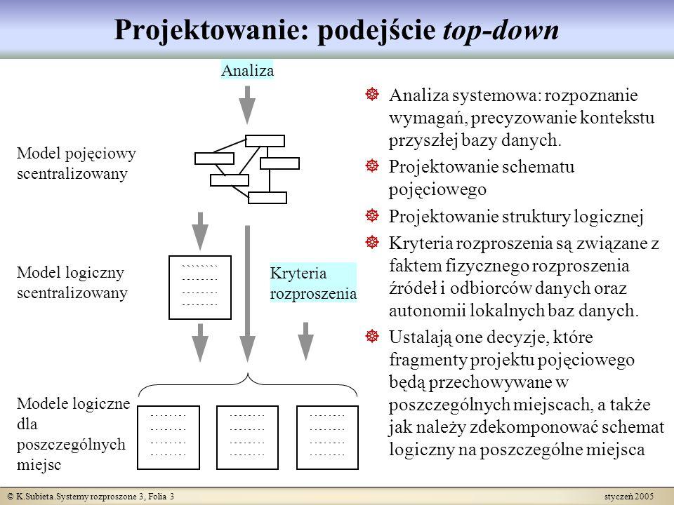 © K.Subieta.Systemy rozproszone 3, Folia 4 styczeń 2005 Dalsze fazy postępowania w podejściu top-down Określenie danych podlegających replikacjom (lokalnych kopii) oraz strategii replikacji.