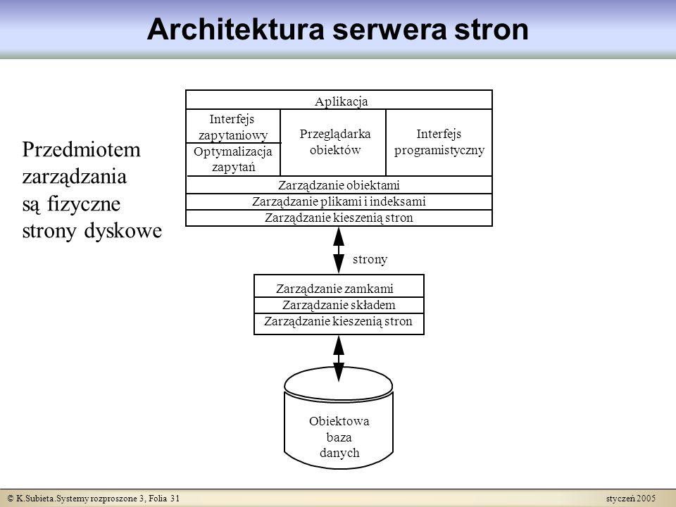 © K.Subieta.Systemy rozproszone 3, Folia 31 styczeń 2005 Architektura serwera stron strony Zarządzanie zamkami Zarządzanie składem Zarządzanie kieszen