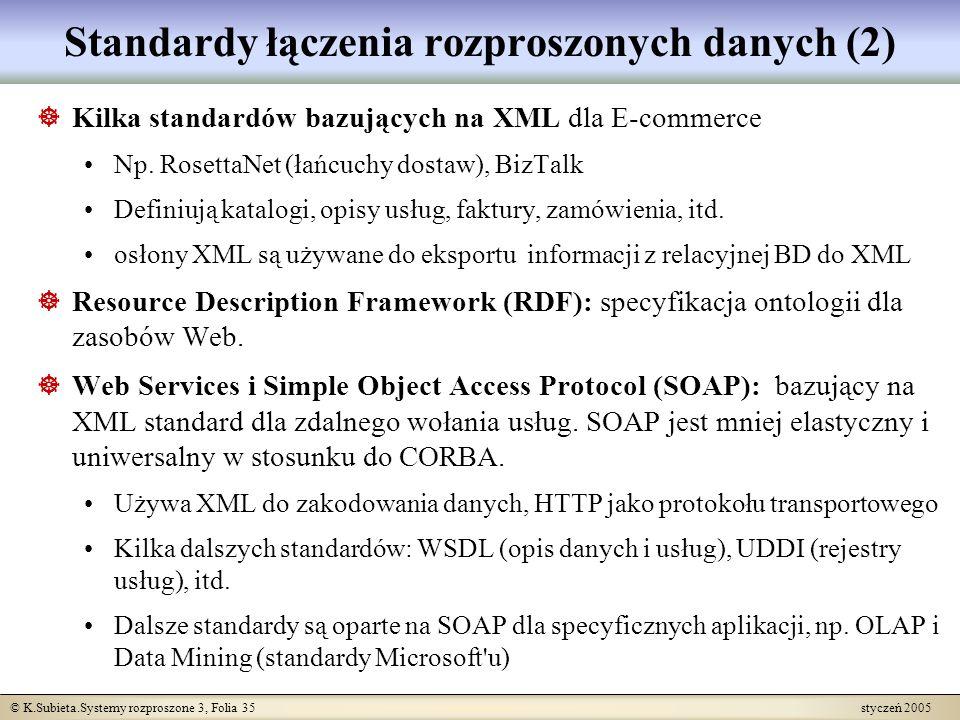 © K.Subieta.Systemy rozproszone 3, Folia 35 styczeń 2005 Standardy łączenia rozproszonych danych (2) Kilka standardów bazujących na XML dla E-commerce