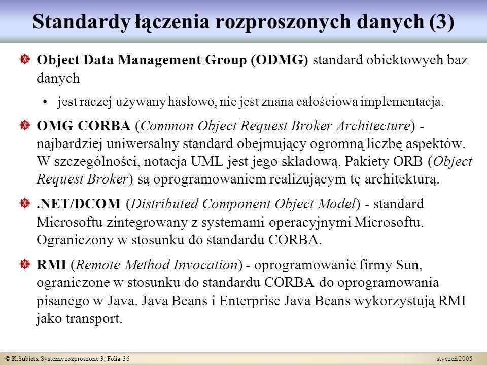 © K.Subieta.Systemy rozproszone 3, Folia 36 styczeń 2005 Standardy łączenia rozproszonych danych (3) Object Data Management Group (ODMG) standard obie