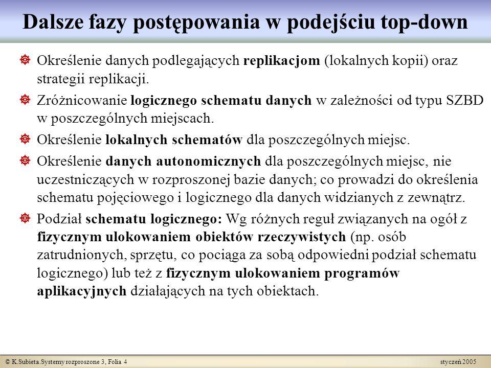© K.Subieta.Systemy rozproszone 3, Folia 4 styczeń 2005 Dalsze fazy postępowania w podejściu top-down Określenie danych podlegających replikacjom (lok