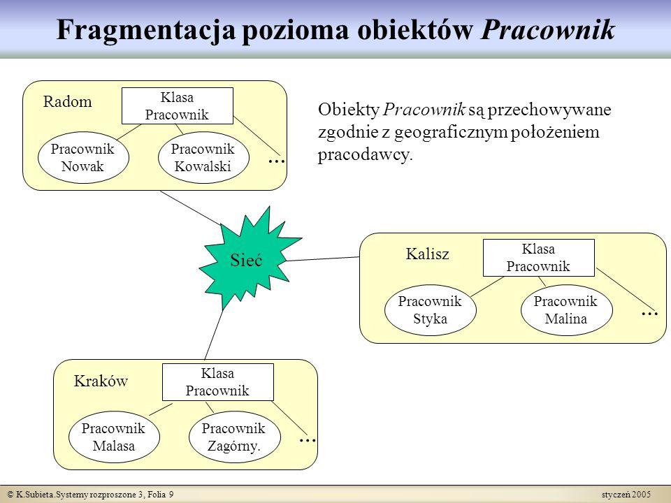 © K.Subieta.Systemy rozproszone 3, Folia 10 styczeń 2005 Inne fragmentacje danych w rozproszonej BD Możliwe są inne, bardziej złożone fragmentacje danych, które łączą fragmentacje pionowe, fragmentacje poziome oraz redundantne dane (replikacje).