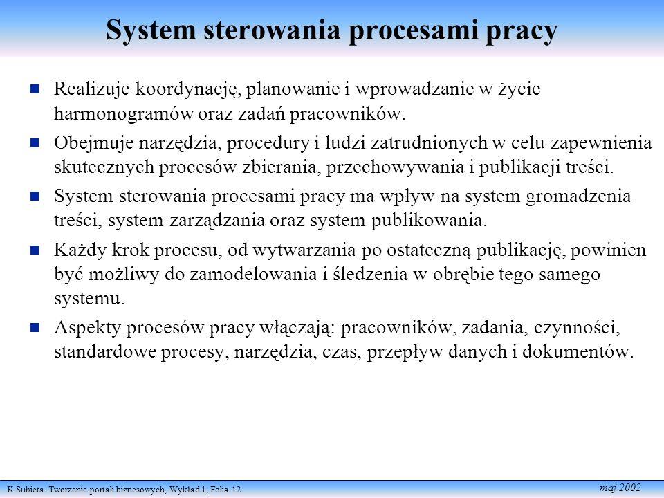 K.Subieta. Tworzenie portali biznesowych, Wykład 1, Folia 12 maj 2002 System sterowania procesami pracy Realizuje koordynację, planowanie i wprowadzan