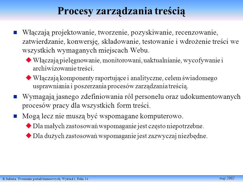 K.Subieta. Tworzenie portali biznesowych, Wykład 1, Folia 14 maj 2002 Procesy zarządzania treścią Włączają projektowanie, tworzenie, pozyskiwanie, rec
