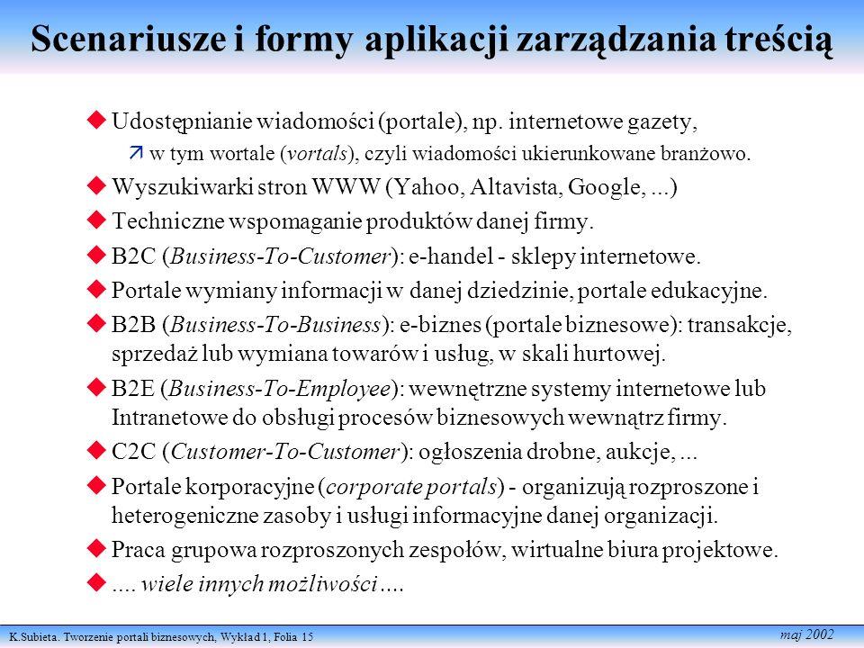 K.Subieta. Tworzenie portali biznesowych, Wykład 1, Folia 15 maj 2002 Scenariusze i formy aplikacji zarządzania treścią Udostępnianie wiadomości (port