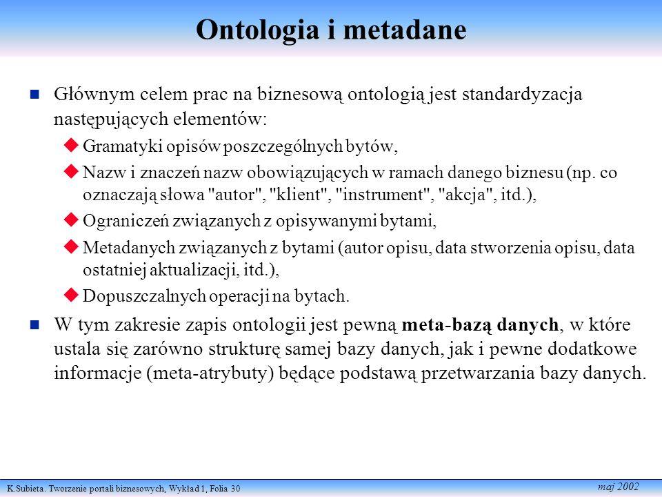 K.Subieta. Tworzenie portali biznesowych, Wykład 1, Folia 30 maj 2002 Ontologia i metadane Głównym celem prac na biznesową ontologią jest standardyzac