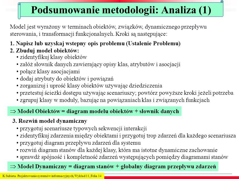 K.Subieta. Projektowanie systemów informacyjnych, Wykład 11, Folia 14 Podsumowanie metodologii: Analiza (1) Model jest wyrażony w terminach obiektów,