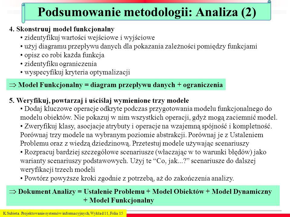 K.Subieta. Projektowanie systemów informacyjnych, Wykład 11, Folia 15 Podsumowanie metodologii: Analiza (2) 4. Skonstruuj model funkcjonalny zidentyfi