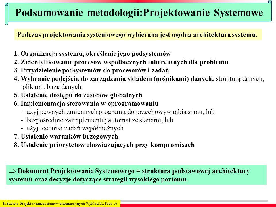 K.Subieta. Projektowanie systemów informacyjnych, Wykład 11, Folia 16 Podsumowanie metodologii:Projektowanie Systemowe 1. Organizacja systemu, określe