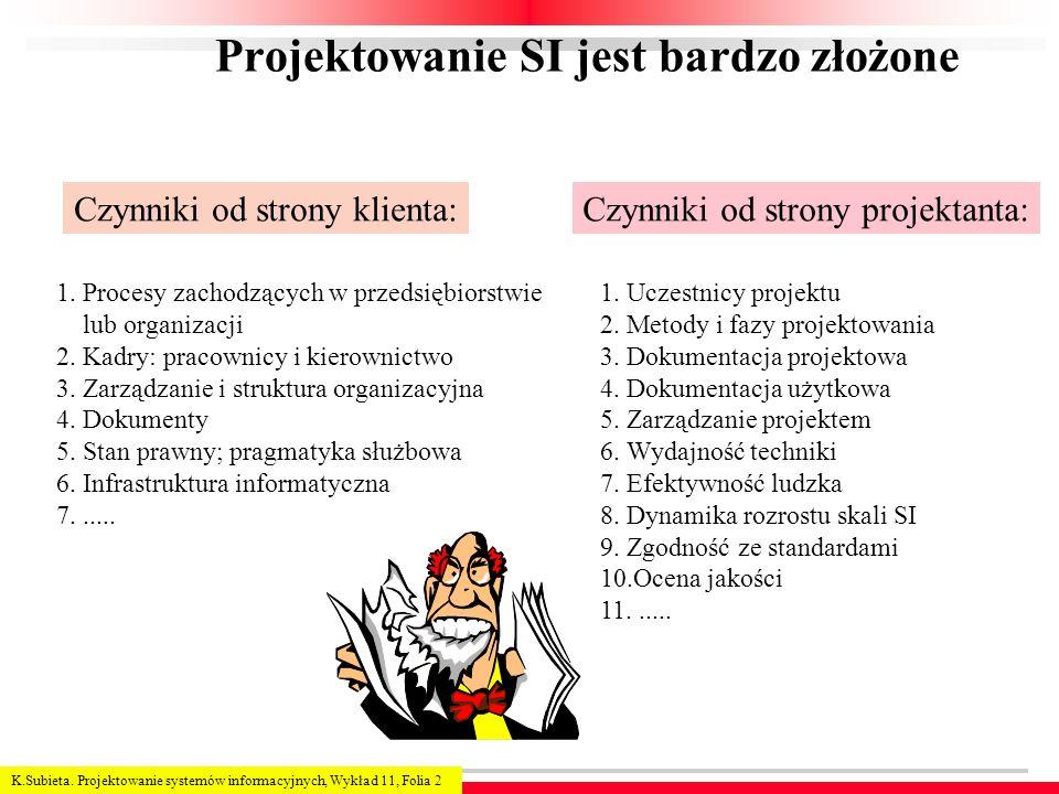 K.Subieta. Projektowanie systemów informacyjnych, Wykład 11, Folia 2 Projektowanie SI jest bardzo złożone Czynniki od strony klienta: 1. Procesy zacho