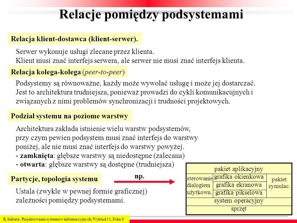 K.Subieta. Projektowanie systemów informacyjnych, Wykład 11, Folia 8 Relacje pomiędzy podsystemami Relacja klient-dostawca (klient-serwer). Serwer wyk
