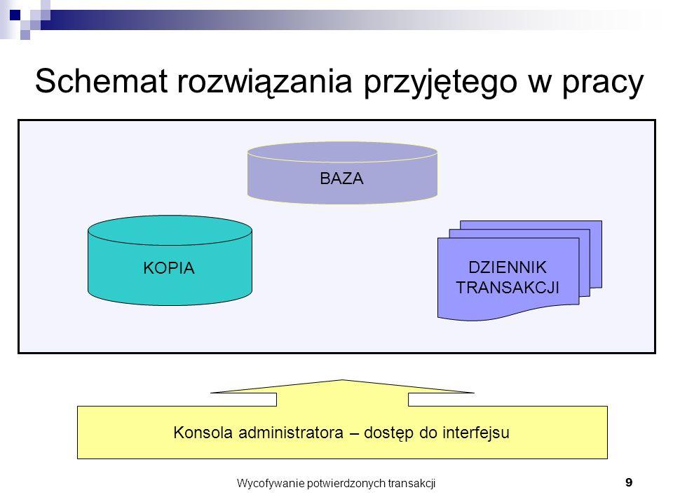 Wycofywanie potwierdzonych transakcji9 BAZA KOPIA DZIENNIK TRANSAKCJI Konsola administratora – dostęp do interfejsu Schemat rozwiązania przyjętego w pracy