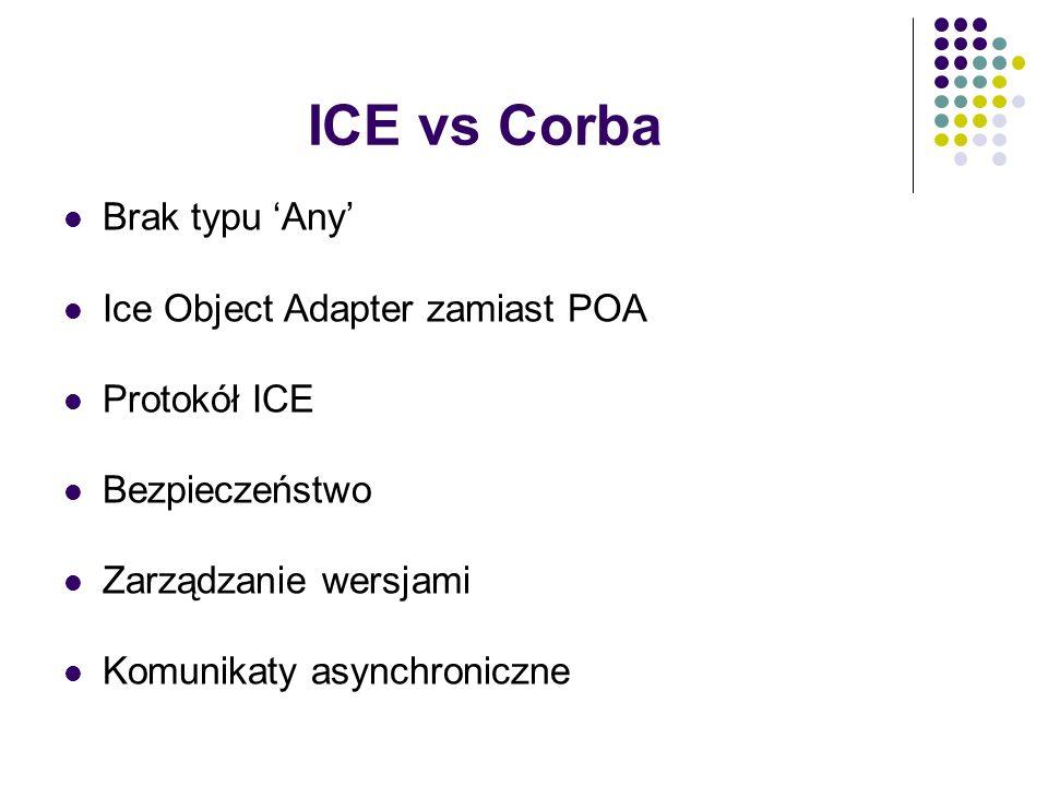 SLICE Specification Language for ICE Podobny do IDLa Obsługiowane typy : Integer : short (16 bitów), int (32 bity), long (64 bity) Float i double Byte (8 bitów) String (Unicode) Object Bool Const Enumeration, sequence, structure, module