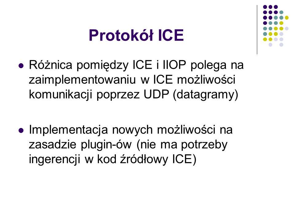 Protokół ICE Różnica pomiędzy ICE i IIOP polega na zaimplementowaniu w ICE możliwości komunikacji poprzez UDP (datagramy) Implementacja nowych możliwo