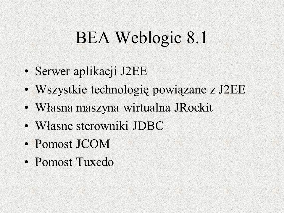 BEA Weblogic 8.1 Serwer aplikacji J2EE Wszystkie technologię powiązane z J2EE Własna maszyna wirtualna JRockit Własne sterowniki JDBC Pomost JCOM Pomo