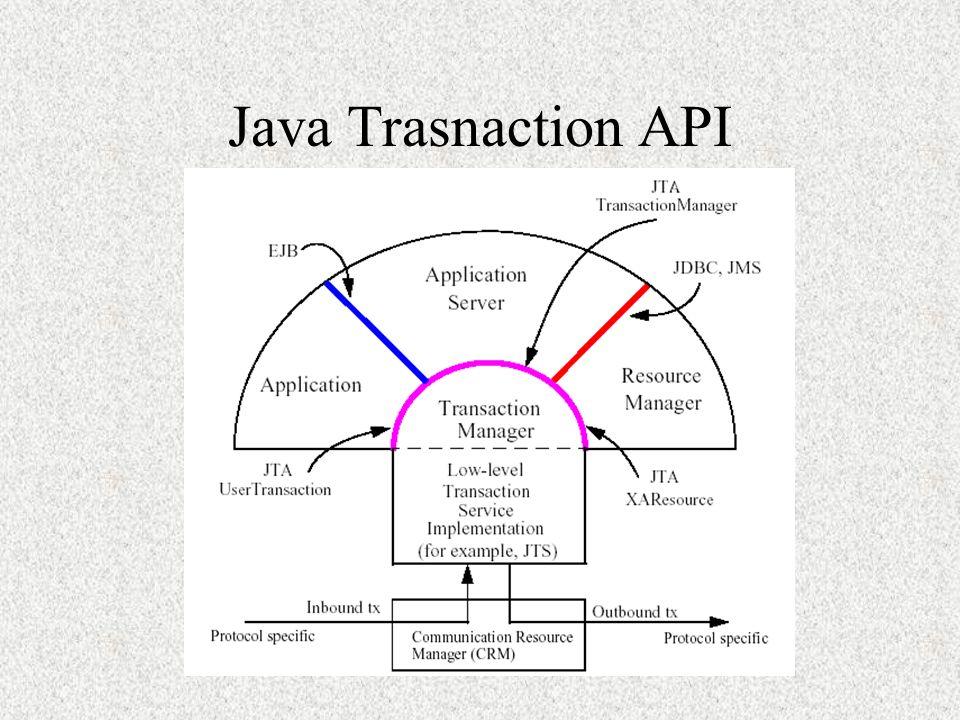 Java Trasnaction API